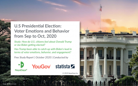 nayadaya_presidential_election_2020_emotions_and_behavior_october.pdf